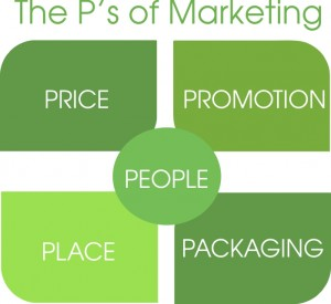 ps-of-marketing